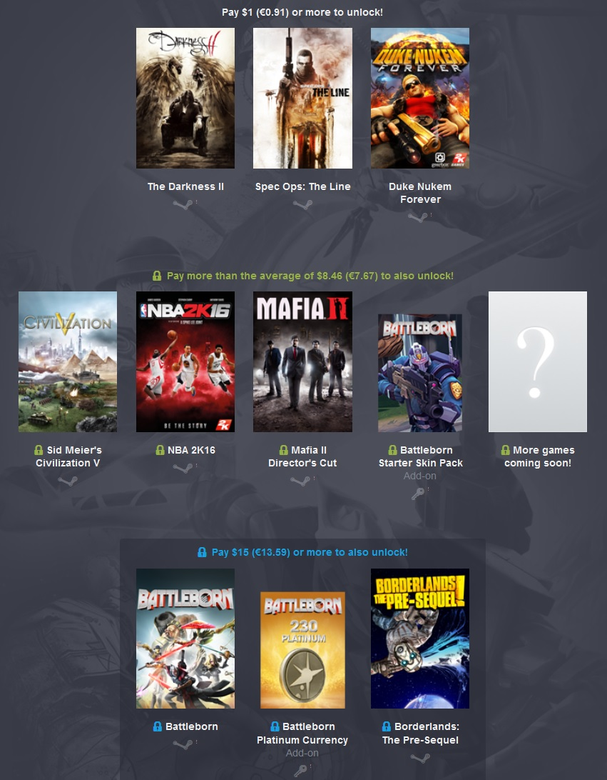 humble bundle 2k games battleborn