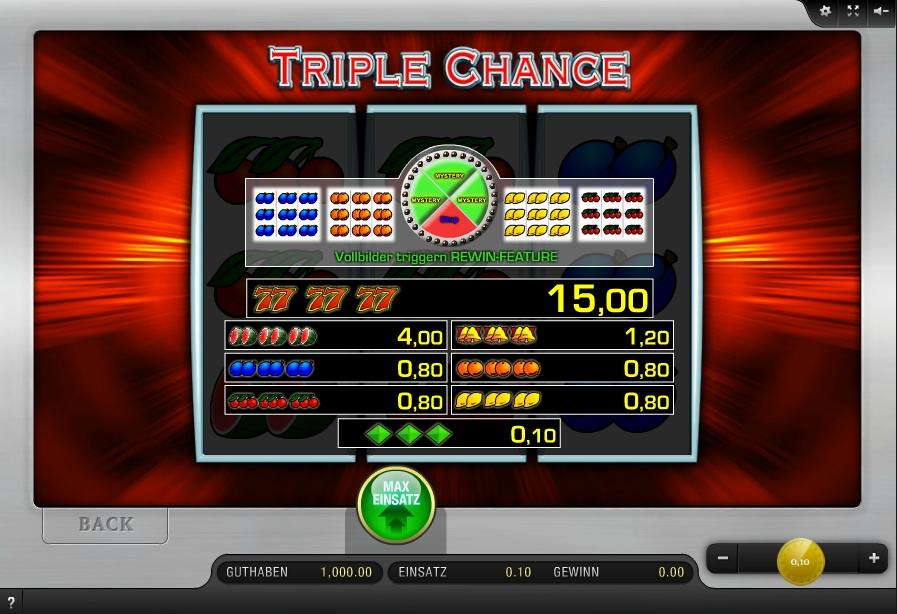 merkur casino games online in full hd sunmaker home